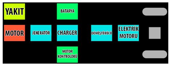 Hibrit motor nedir - hybrid nedir?