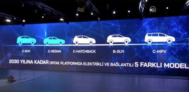 TOGG Yerli Otomobil modelleri
